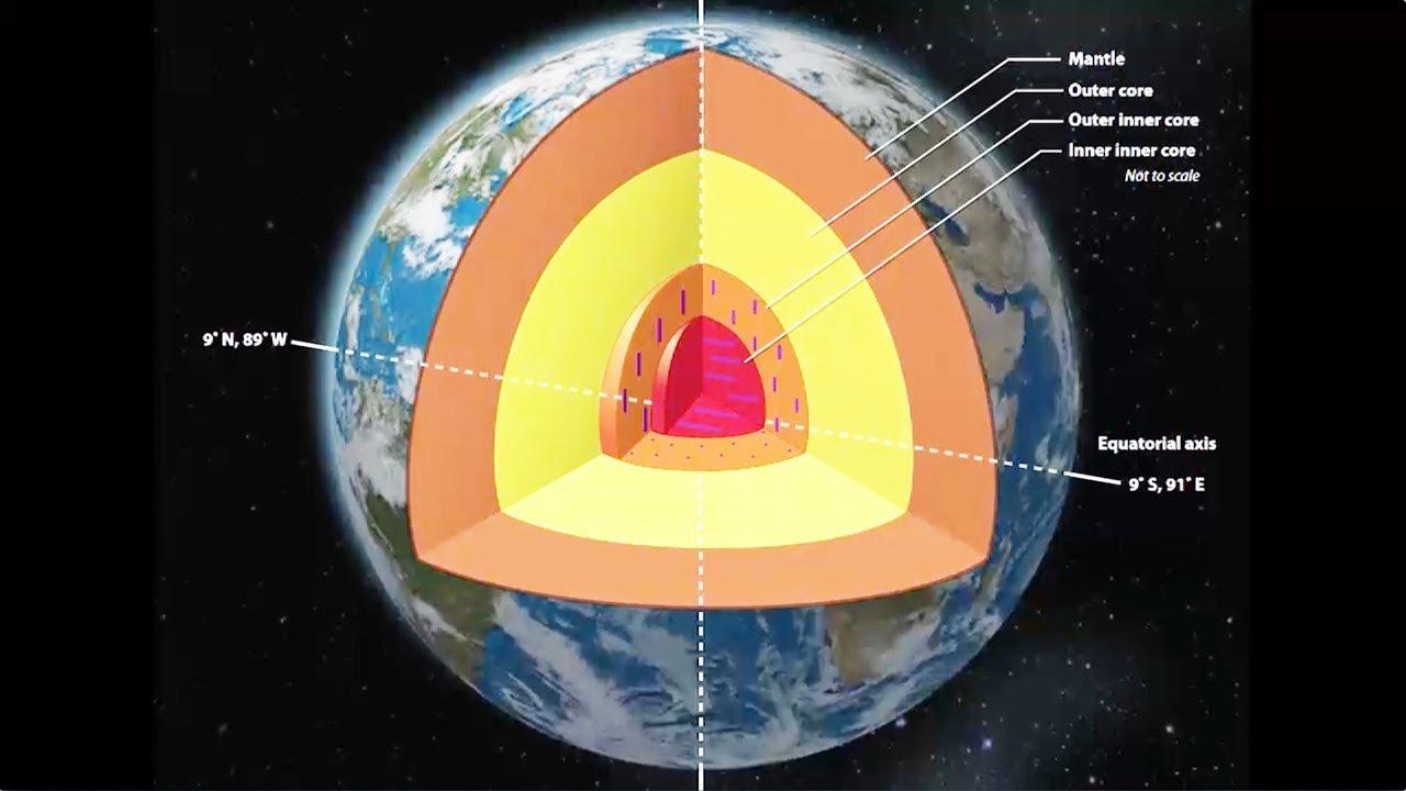 Tamil - Geography - Earth Interior  U0026 Rock Cycle