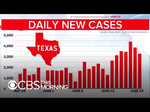 "Texas hospitalizations from coronavirus rise 60% in a week, governor calls spread ""unacceptable"""