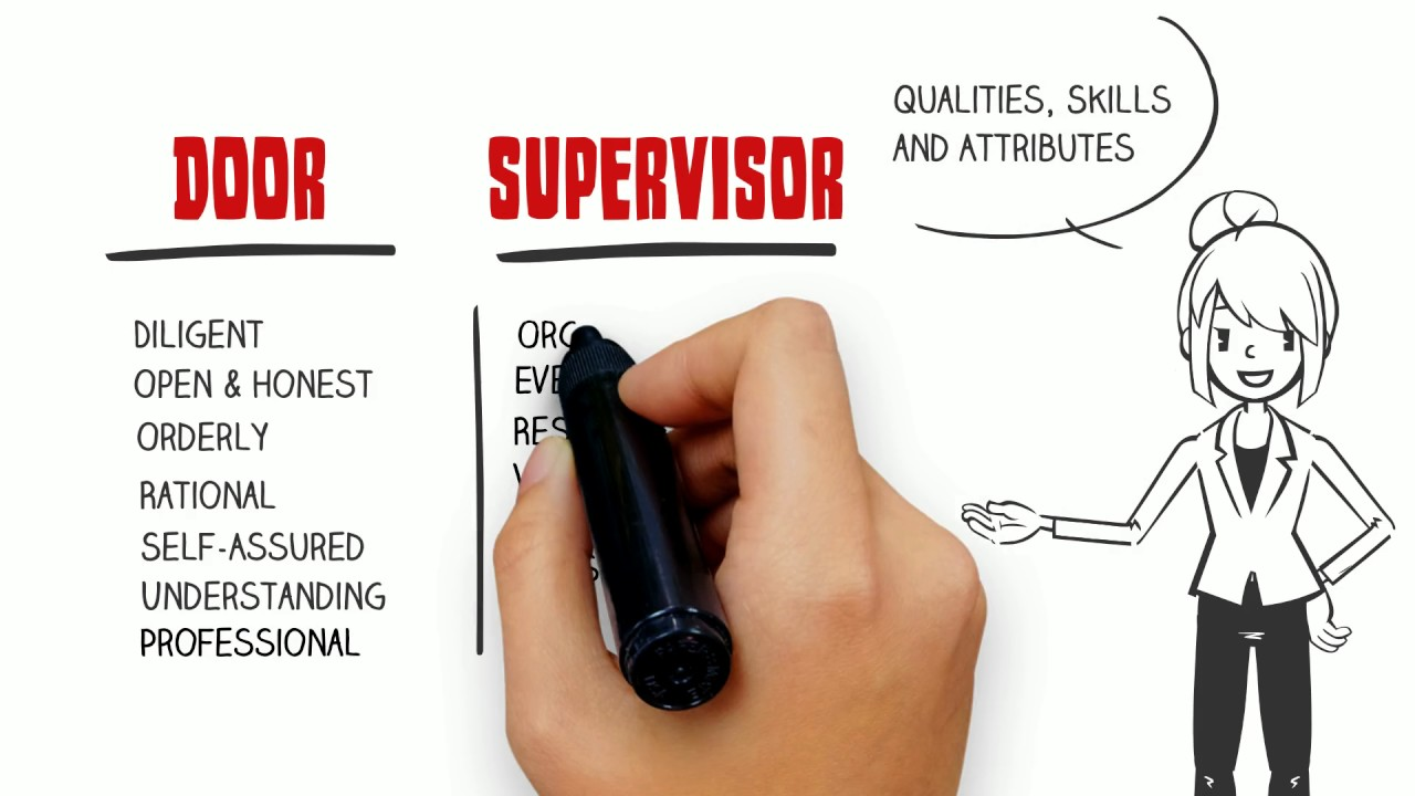 what are the professional qualities of a good school supervisor School a range of leadership patterns exists – among – one closer to the model suggested by jim collins' 2001 good to great, which draws lessons.