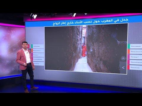 جدل في المغرب حول الاعتراف بالأبناء المولودين خارج الزواج  - 18:59-2021 / 4 / 21