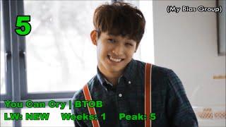 Top 30 KPOP Releases December 2014 Week 2 (19 New Songs)