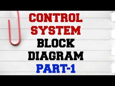 Block Diagram Reduction | Part-1 | Control System