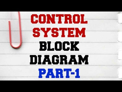 Block Diagram Reduction Part 1 Control System Youtube