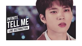 INFINITE - Tell Me Line Distribution (Color Coded) | 인피니트