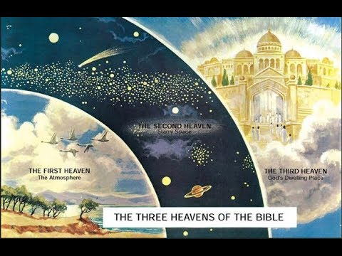 Teoría ¿Dónde está ubicado el cielo