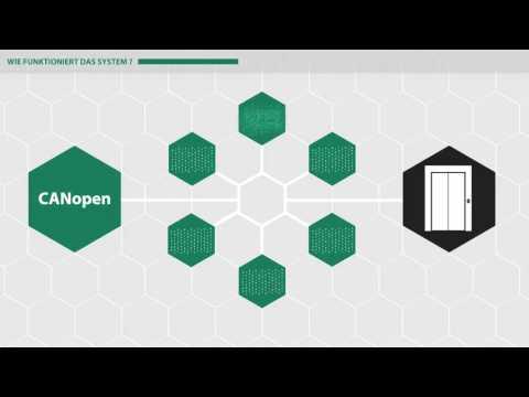 Technische Möglichkeiten Mit CANopen-Lift (2015)
