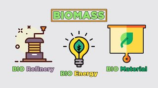Bio-Based Materials for Circular economy