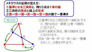 メネラウスの定理の覚え方