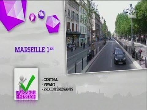L''immobilier dans le 1er arrondissement (Marseille)
