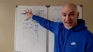 [BEST Version!] myEcon Compensation Plan Review | EVP Platinum Daniel Kump