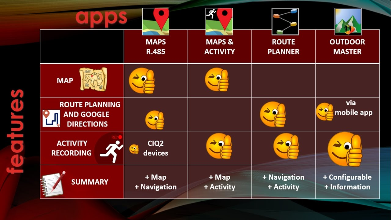 Comparing r 485 apps: Maps r 485, Maps + Activity, Route Planner and  Outdoor Master