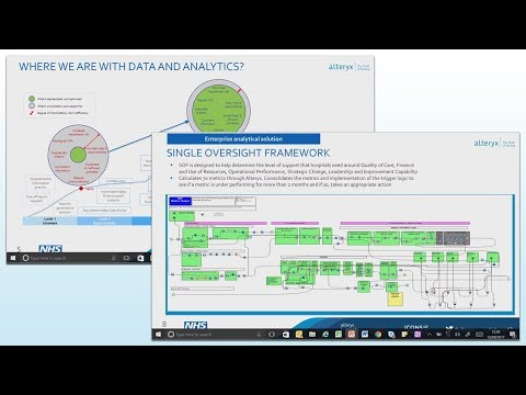 NHS Improvement - NHS Improvement Transforms Enterprise Analytical Support - Inspire Europe 2017