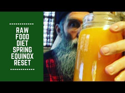 Raw Food Diet Spring Equinox Reset