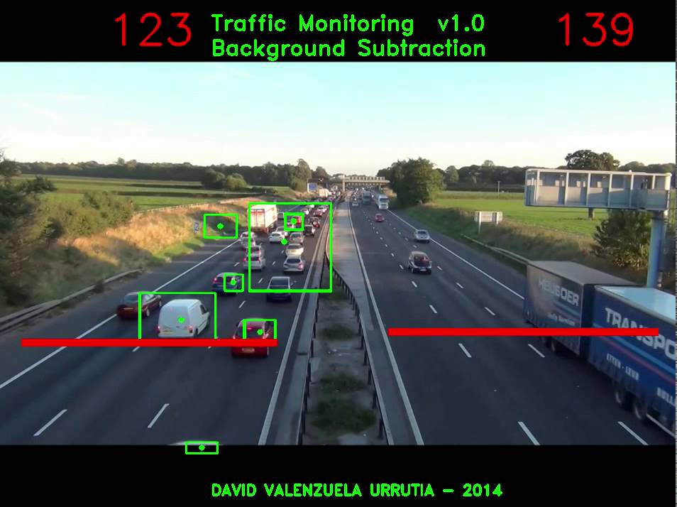 Traffic Monitoring Application Background Subtraction