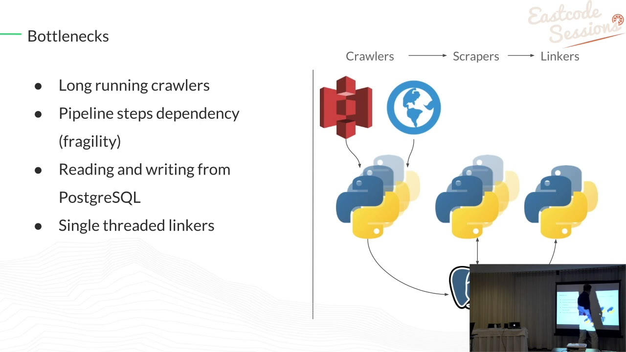 Using Apache Spark and AWS to speed up a research data pipeline