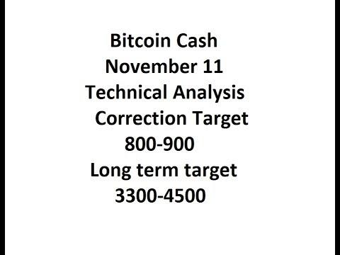 Bitcoin Cash BCH November 12 Technical Analysis   Correction to $850 then to $4500 we go
