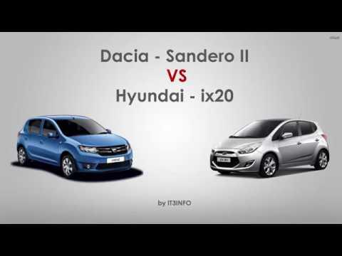 dacia sandero stepway vs hyundai i20