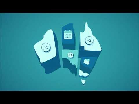 Understanding Public Holidays (Australia)