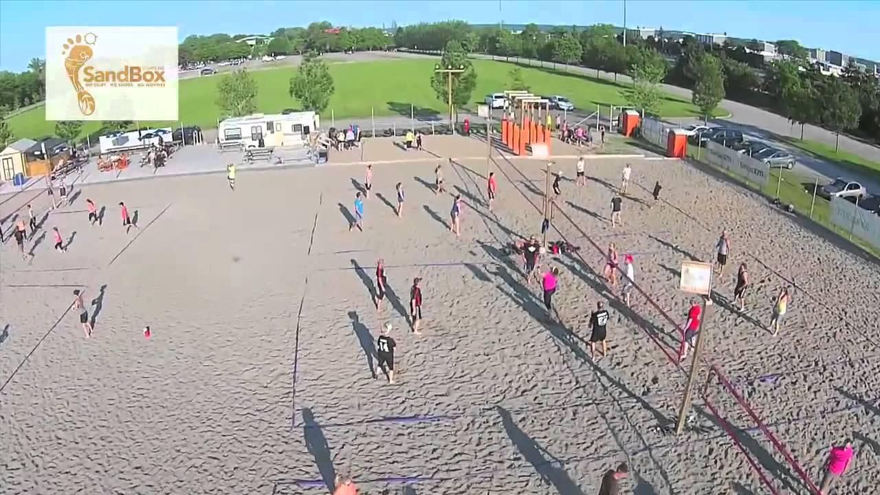 Sandbox Sports Inc