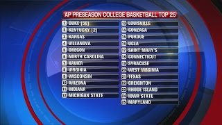AP Top 25 Preseason College Basketball Poll