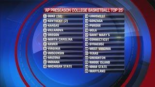 AP Top 25 Preseason College Basketball Poll