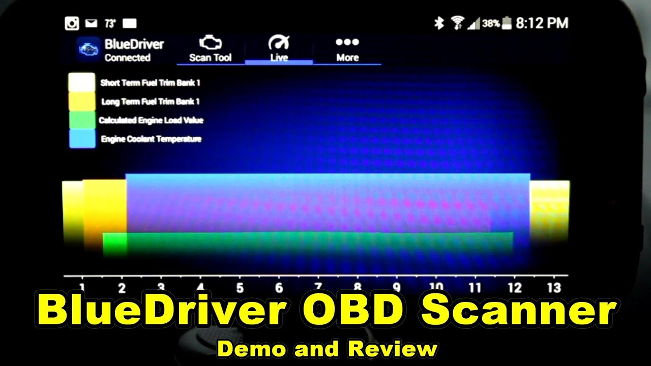 BlueDriver Bluetooth Obd2 Professional OBDII Scan Tool