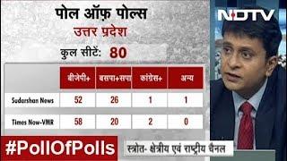 UP Exit Poll Results 2019: यूपी में NDA को हो सकता है खासा नुकसान