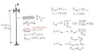 Основы сопромата. Задача 6. Критическая сила и критические напряжения в сжатом стержне