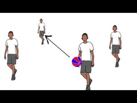 สื่อการสอน รู้เบื้องต้นเกี่ยวกับบาสเกตบอล