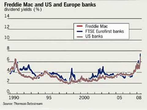 """Freddie Mac and Fannie Mae  """"insolvent"""""""