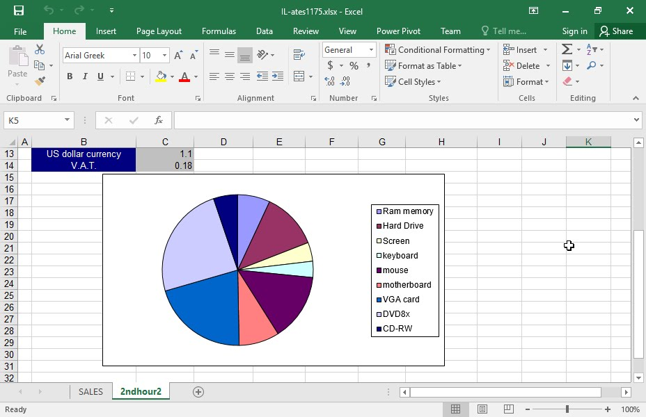 Change The Color Of The Active Pie Chart As Follows Ram Memory To