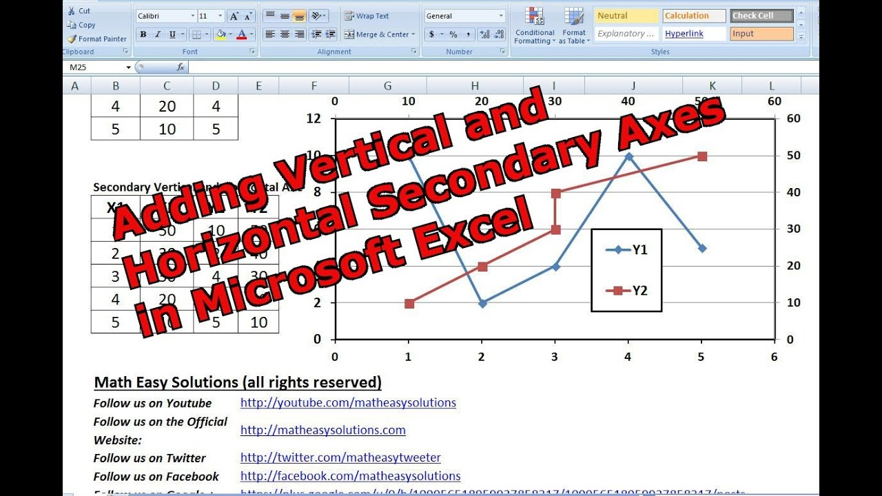 Adding secondary vertical and horizontal axes in microsoft excel adding secondary vertical and horizontal axes in microsoft excel ccuart Gallery