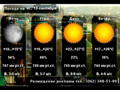 Прогноз погоды на 10.09-16.09 г. Донецк