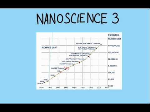 Nanoscience Tutorial 3: Moore