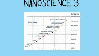 Nanoscience Tutorial 3: Moore