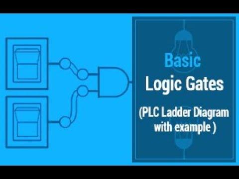 Basic Logic Gates Plc Ladder Diagram Example Plc Programming Tutorial For Beginners Youtube