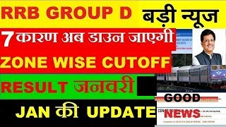 RRB GROUP D  RESULT || rrb group d responsekey || rrb group d cutoff// rrb group d Big updates