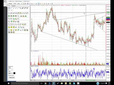 19 April 2016  - Broadening formations - rollercoaster ramping up
