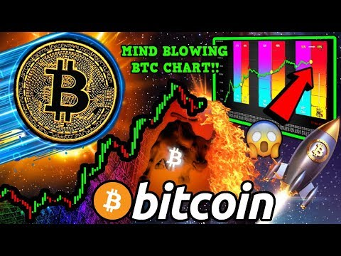 BITCOIN: Thinking About Selling NOW? FIRST You NEED To See This Chart! MIND BLOWING!