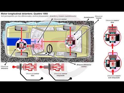 Historia de la transmisión Quattro (4/12)