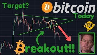 "THE BREAKOUT CAME!! | $7,184 Target Due To Futures Gap?? |  Craig Wright ""Confirmed As Satoshi"""