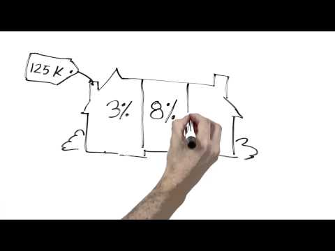 Definition and Terms - Mortgages & Lenders