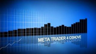 Meta Trader 4 osnove tutorial Slovenia