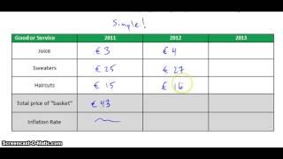 CPI Calculation