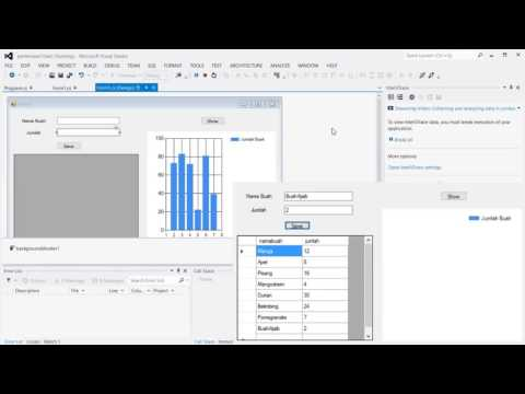 Tutorial For C# to create Chart from a Database | By Felix Hardywantara