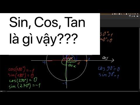 Ý nghĩa của Sin, Cos, Tan, Cot. Bản chất của lượng giác.