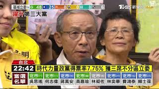 【十點不一樣】民眾黨得票率11.2% 柯文哲:進軍國會成最大監督者