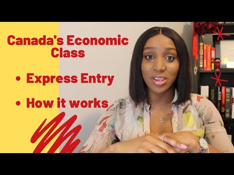 Canada Express Entry...How it Works...What You Should Know