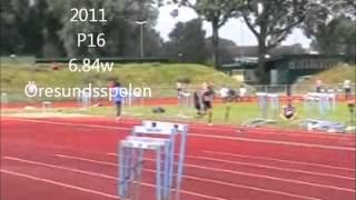 Min utveckling Längdhopp 2005-2012