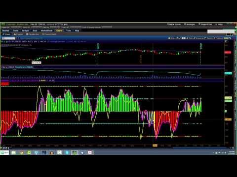 Market Analysis - February 23, 2015